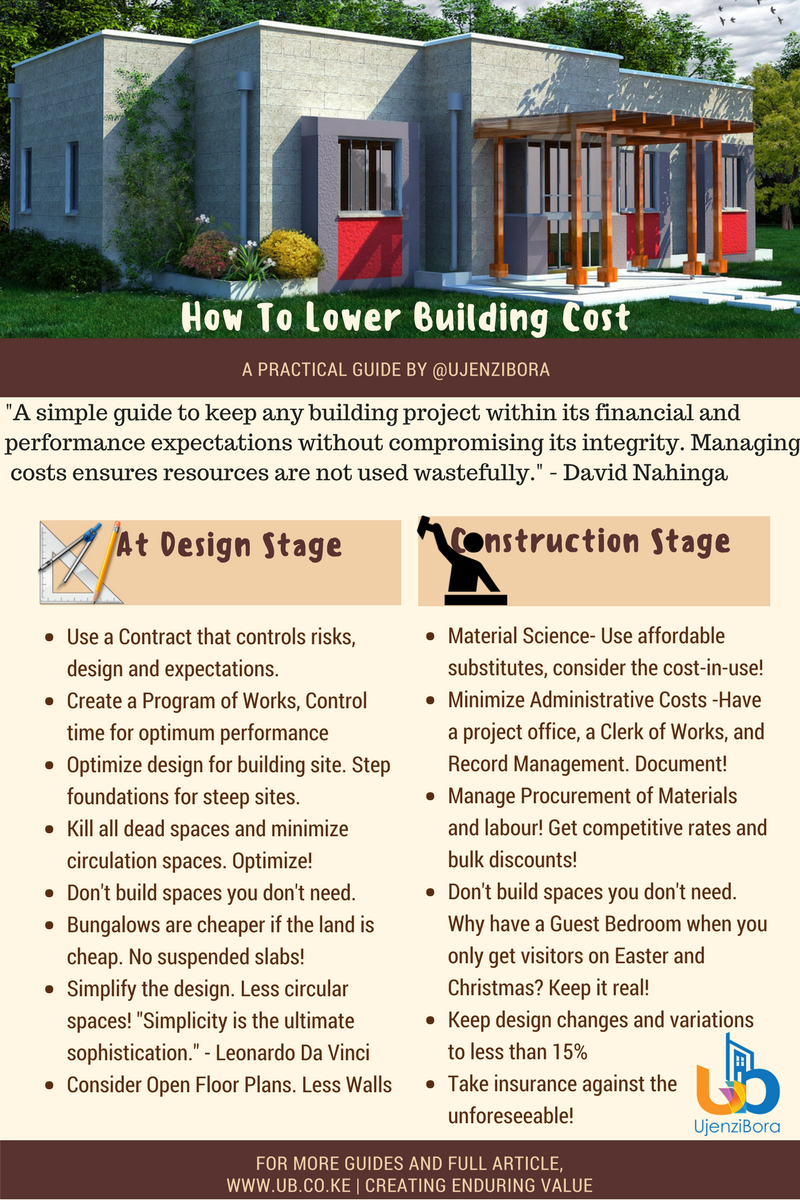 How To Lower Building Cost