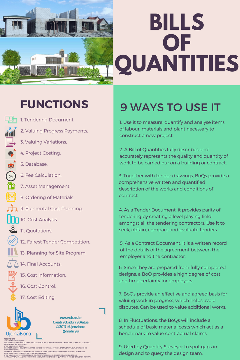Infographic: 9 Ways to Use a Bill of Quantity